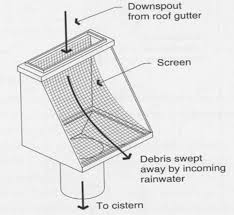 Figure 3 roof washing system for rainwater harvesting source kinkade levario 2004