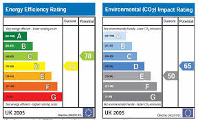 Performance Certificate Sample Sample Of The Energy Performance Certificate The Writepass