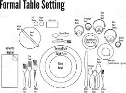 formal setting of a table. diagram of a formal table setting - vector royalty-free o