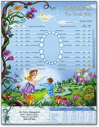 Tooth Fairy Chart Smartpractice Medical