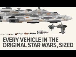 Every Original Star Wars Trilogy Vehicle To Scale Youtube