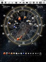 Horoscope Jiku Horoscope Jiku Is The App Of Astrology For