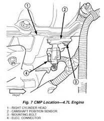 dodge ram 1500 4 7l engine diagram dodge ram 1500 4x4 hemi 5 7 camshaft sensor location 2004 durango on dodge ram 1500 4 7l engine diagram
