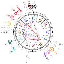 Capricorn Natal Chart Capricorn Dolly Parton Astrology And Birth Chart Star Sign