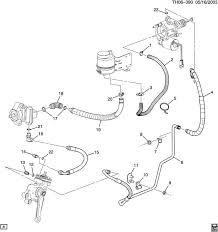 hose p s fluid reservior outlet topkick kodiak duramax lb lly hose p s fluid reservior outlet topkick kodiak 6 6 duramax lb7 lly c4500 c5500