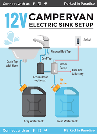 how to install a 12 volt electric sink