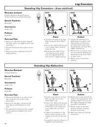 Bowflex Blaze Workouts And Manual
