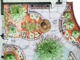 Small Picture Planning Garden Design Garden Design Ideas