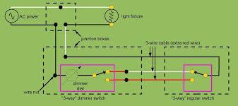 file 3 way dimmer switch wiring pdf wikimedia commons 3 way dimmer switch wire diagram file 3 way dimmer switch wiring pdf