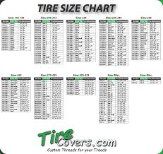 Rim Width And Tire Size Chart
