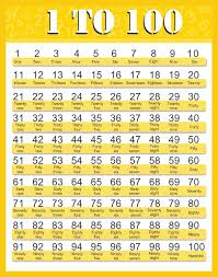 300 Number Chart Paper Plane Design 1 To 100 Number Educational Chart