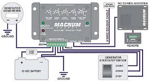 motorhome wiring diagrams on motorhome images free download Rv Electrical System Wiring Diagram the following schematic is the rv inverter wiring diagram wiring rv electrical system wiring diagram
