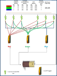 led potentiometer wiring diagram wiring library rgb wire diagram rgb led pic2 png