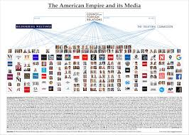 News Credibility Chart Is Your News Simply A Narrative Markhodgetts Com