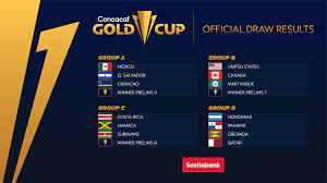 Your Gold Cup 2021 Groups are set ...