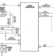 1995 toyotum camry power window wiring diagram 2005 nissan 1999 ford f 250 door lock wiring diagram content resource of f150 power door lock diagram toyota camry