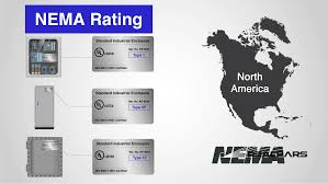 Nema Ratings The Complete Step By Step Guide For Beginners