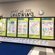 Chart Display Anchor Chart Wall Anchor Charts Classroom Design New