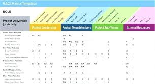 Construction Timeline Template Excel Project Timeline Template Excel Create Timeline How To Create