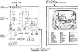 1996 toyota rav4 radio wiring diagram wiring diagram and hernes toyota rav4 radio wiring diagram and hernes source 2007 mustang radio wiring ford shaker 500
