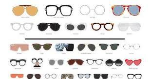 Chart Of Famous Eyewear The Chart Of Famous Eyewear Poster Geeking Juxtapost