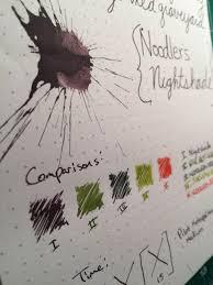 Noodler S Ink Properties Chart The Desk Of Lori