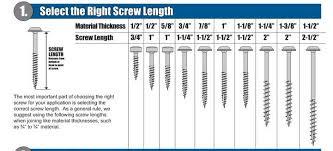 Thorough Wood Screw Length Chart Drill Bit For 10 Wood Screw