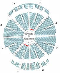 Westbury Theater Seating Chart
