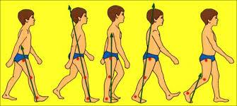Resultado de imagen de andar personas
