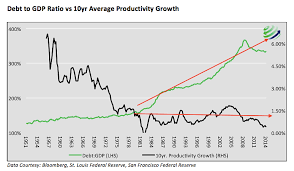 The Productivity Paradox Revisited Seeking Alpha