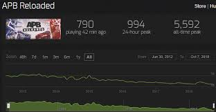 Apb Player Base Hits All Time Low Page 5 Social