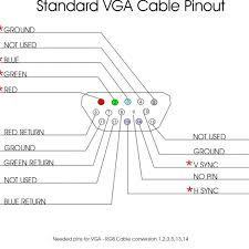 cat5 diagram wiring beautiful famous cat 5 wiring diagram a b vga cable wiring diagram 15 pin cat5 diagram wiring inspirational usb to cat5 wiring diagram awesome 15 pin vga wiring diagram free