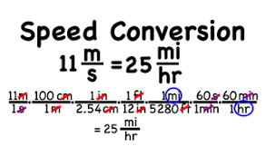 How Do You Convert Meters Per Second To Miles Per Hour