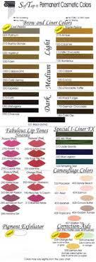 Softap Color Chart Eye Enhance