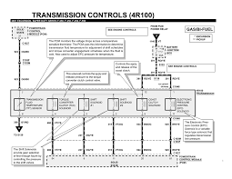 similiar 4r100 transmission diagram keywords ford 4r100 transmission wiring diagram 2009 honda truck odyssey 3 5l