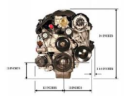 lsx4u com to the right are pictures of our stand alone vortec 8100 rpo l18 is a v8 truck engine it is a redesigned chevy big block engine and was introduced