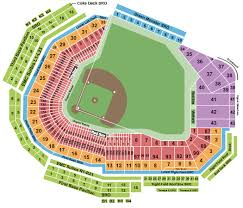 Boston Red Sox Packages