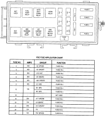 96 neon fuse box data wiring diagrams \u2022 2003 dodge neon fuse box 34 unique 98 dodge neon fuse box diagram createinteractions rh createinteractions com 1996 dodge neon transmission 1996 dodge neon expresso