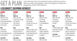 swimmers workout plan for beginners