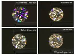 Strontium Titanate A Diamond Simulant With Incredible Fire