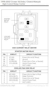 drockmarquis panther platform fuse charts page 1998 2002 crown victoria grand marquis high current relay
