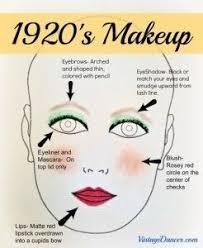 authentic 1920s makeup tutorial