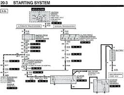 99 ford ranger trailer wiring diagram inspirational fuse unique ford ranger trailer wiring diagram 99 ford ranger trailer wiring diagram inspirational fuse unique explorer box free engine w