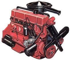 the engine page 250 cid l6 engine