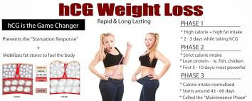 why a new you galleria weight loss clinic