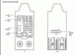 2002 f250 fuse box wiring diagrams 2001 ford f250 under dash fuse diagram at 2002 Ford F250 Fuse Box Diagram