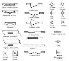 floor plan symbols door.  Symbols Floor Plan Symbols For Doors Windows And Electrical And Plan Symbols Door