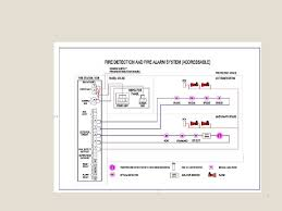 diagram of fire alarm system facbooik com Heat Detector Wiring Diagram fire detection and alarm system t300 heat detector wiring diagram