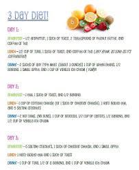 Caveman Diet Chart Water Diet Plan Ayurveda Weight Reduction Plan Pitta Vata