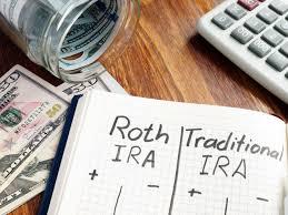 Roth Ira Required Minimum Distribution Rmd